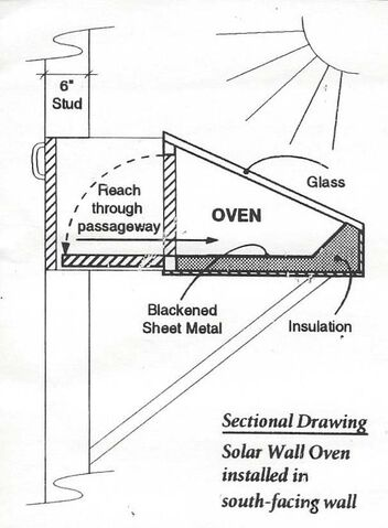 File:Wall oven diagram.jpg