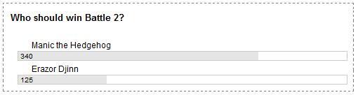 File:Results-w2b2.jpg