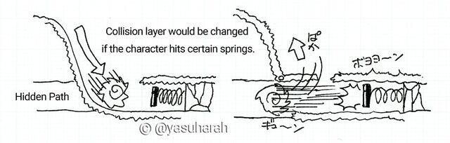File:Yasuharahhiddenpath.jpg