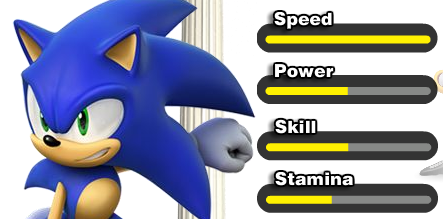 File:Sonic-stats.png