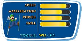 File:Luigi-Wii-Stats.png
