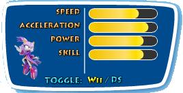 File:Blaze-Wii-Stats.png