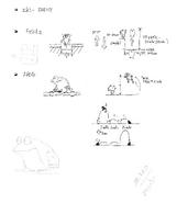 Sket fishfrog