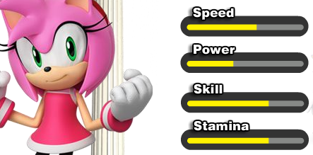 File:Amy-Stats.png