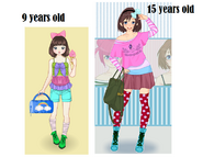 Chloe ages