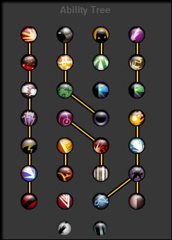File:Sonny 1 Ability Tree.png