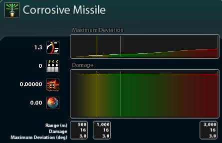 File:Corrosive Missile Stats.png