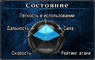 File:Spider Serik SC5 Stats.jpg