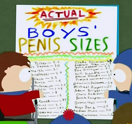 File:ActualSizes.png
