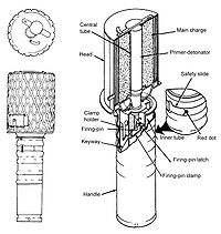 File:200px-RGD-33 Grenade and cutaway.jpg