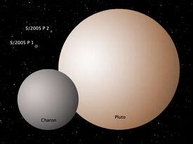 Plutonian-system-size