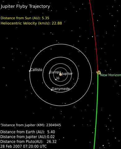 File:New horizon jupiter flyby.png