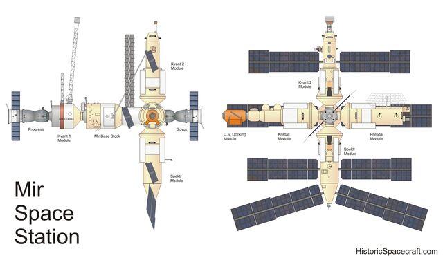 File:Mir Station RK2012 1200x700.jpg