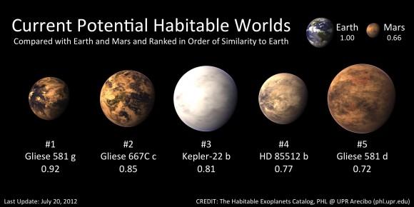 File:Bewoonbare exoplaneten.jpg