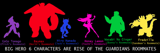 File:Big hero 6 characters are rotg roommates.png