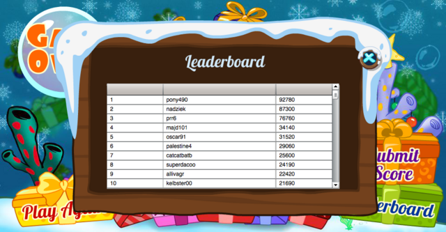 File:Gifts a Go-Go! - Leaderboard.png