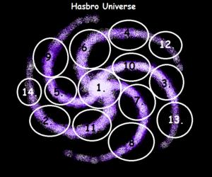 Hasbro Universe Map