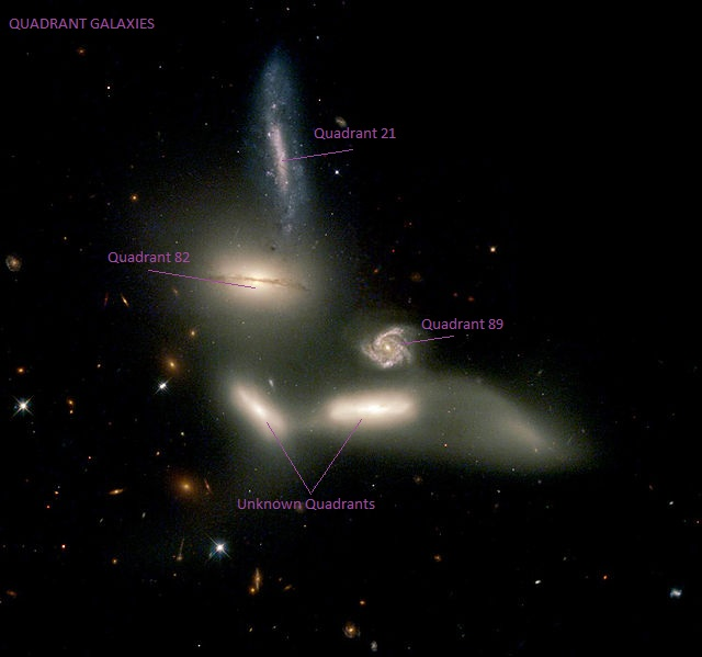 Quadrant Galaxies