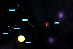 Thlanax Star System