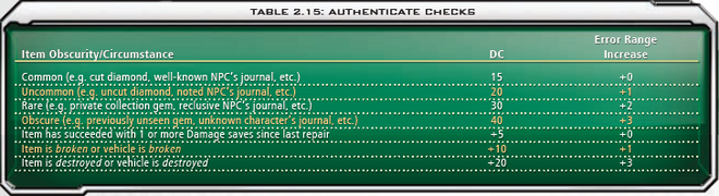 2.15 Authenticate Checks