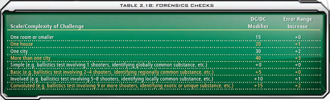 2.18 Forensics Checks