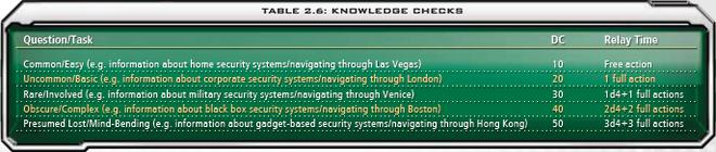 2.6 Knowledge Checks