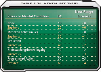 2.34 Mental Recovery
