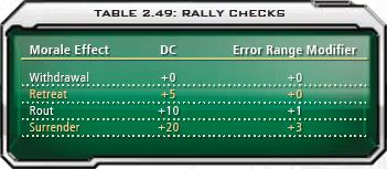 2.49 Rally Checks