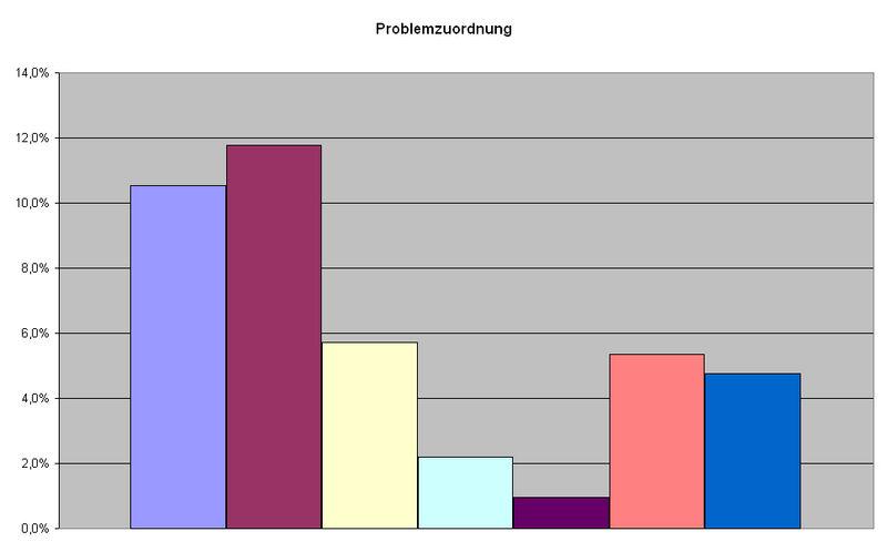 Wendelstein PZ.jpeg