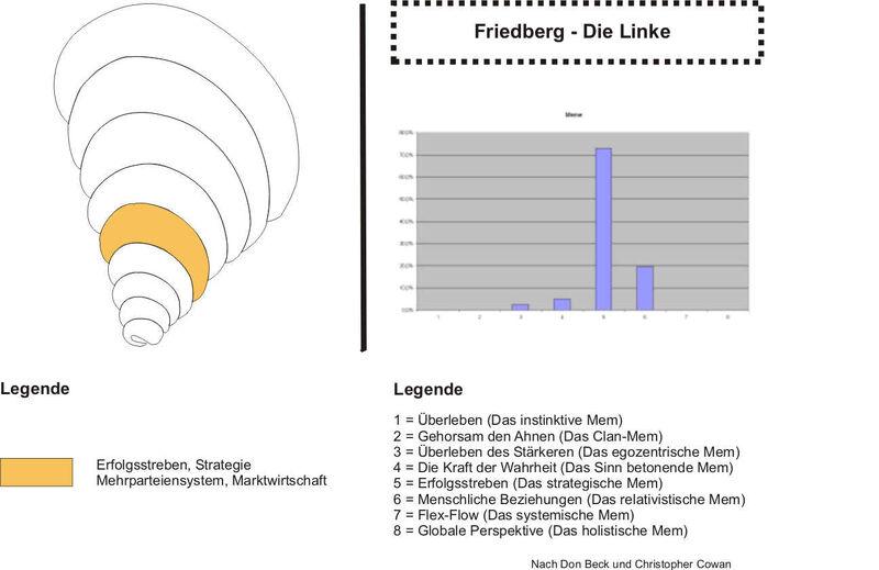 Friedberg-Die Linke.jpg