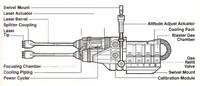 AG-2G quad cannon egwt