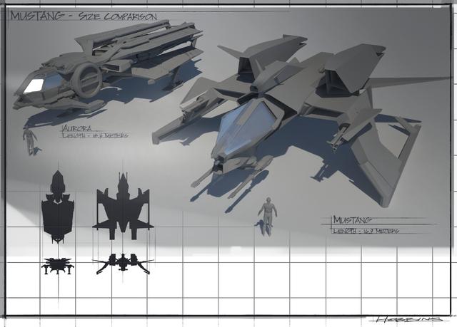 File:SC MustangAurora Size Comparison.png