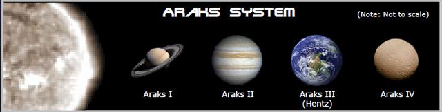 File:AraksSystem.png