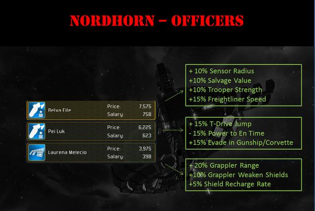 File:Nordhorn Officers.PNG