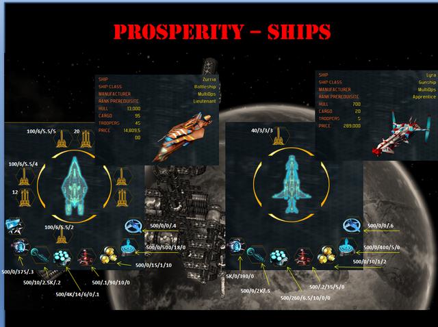 File:Prosperity Ships.PNG