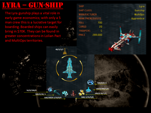 Lyra Gunship