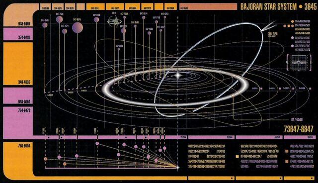 File:Bajor system.jpg