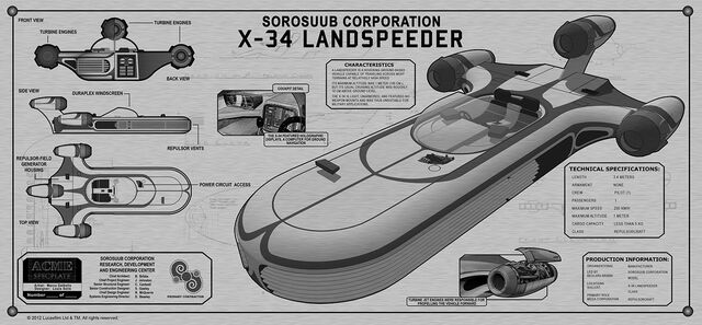 File:LandspeederTechPlate.jpg