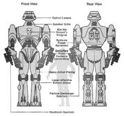 XimsWarRobot egtd