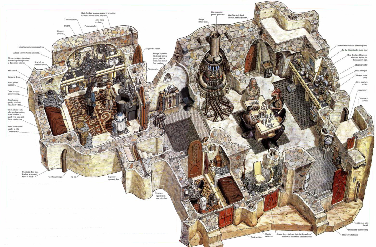 Image Result For Me Val Peasant House Layout