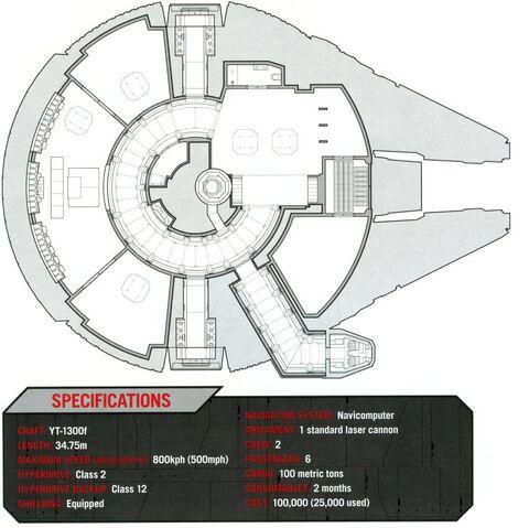 File:Yt-1300f schematic.jpg