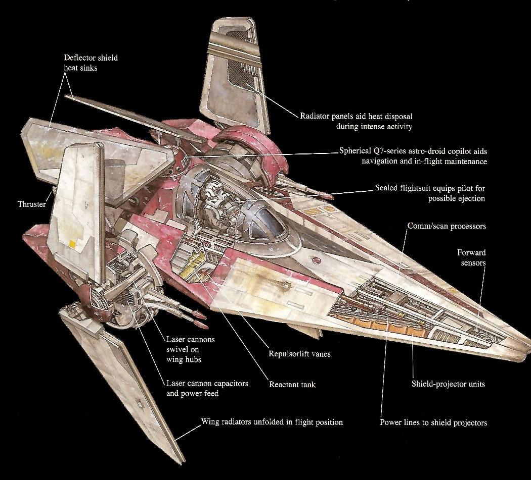 Alpha3 Nimbusclass Vwing Starfighter  Wookieepedia  Fandom Powered By  Wikia