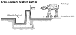 Walker barrier