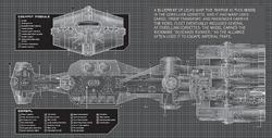 Tantive IV blueprints