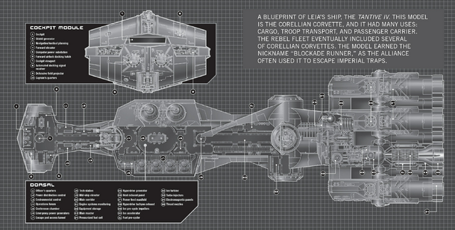 File:Tantive IV blueprints.png