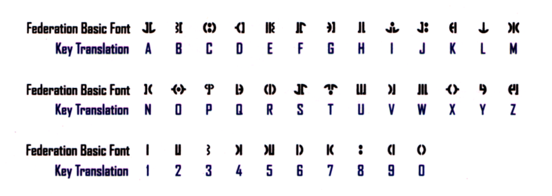 Image - Federation Basic font.png | Star wars languages Wiki ...