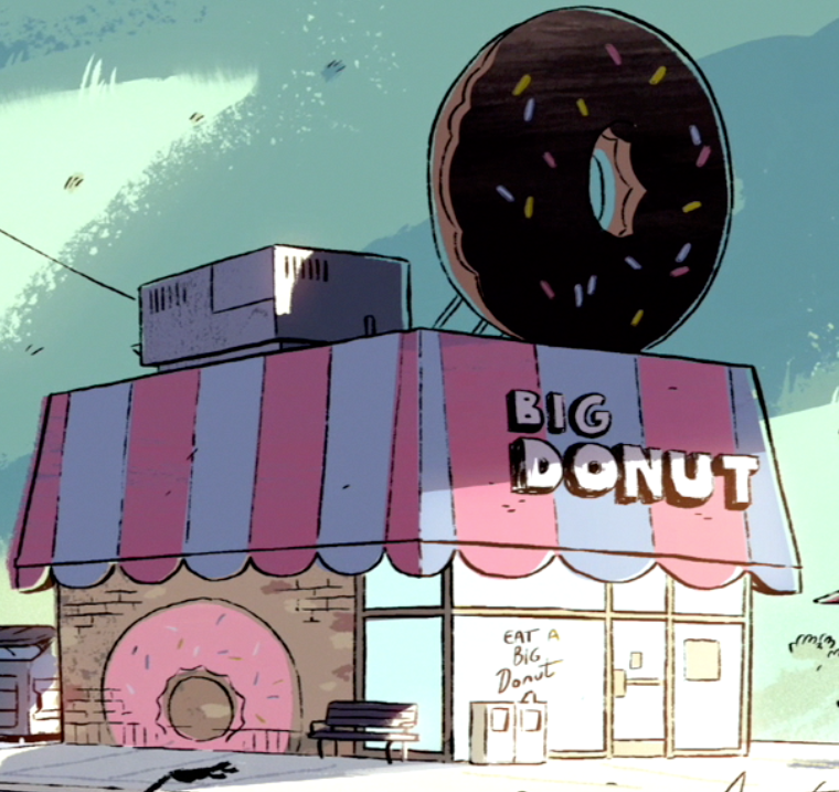 Fichier:Big donut location.png