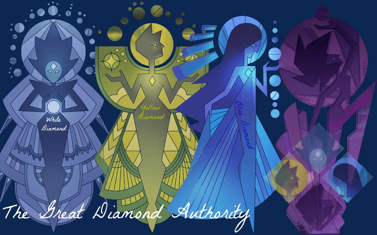 User blog the sapphire panda diamond artwork steven for Yellow diamond mural