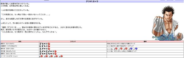 File:Tetsuo Kato.png