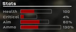 Commando Stats